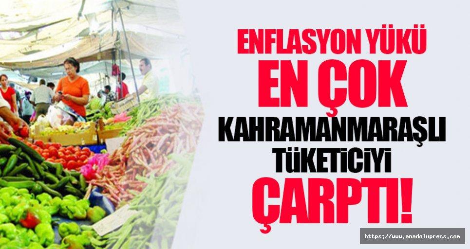 Enflasyon en çok Kahramanmaraş'ta arttı!