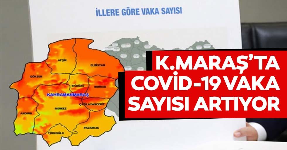 Kahramanmaraş'ta covid-19 vaka sayısı artıyor