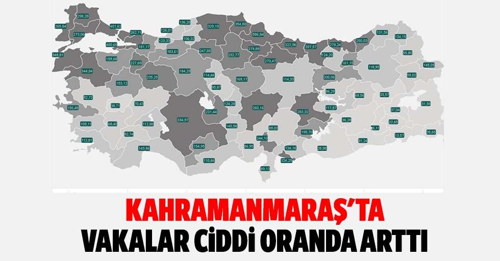 Kahramanmaraş'ta vakalar ciddi oranda arttı