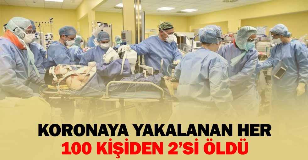 Koronaya yakalanan her 100 kişiden 2'si öldü
