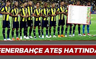 Fenerbahçeküme düşme hattında!