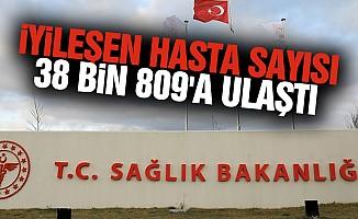 Türkiye'de Kovid-19'dan iyileşen hasta sayısı 38 bin 809'a ulaştı