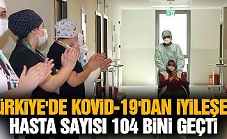 Türkiye'de Kovid-19'dan iyileşen hasta sayısı 104 bini geçti
