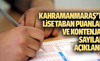 Kahramanmaraş'ta lise taban puanları ve kontenjan sayıları açıklandı