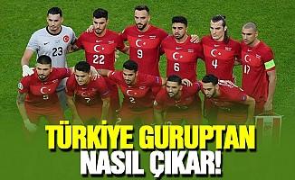 Türkiye guruptan nasıl çıkar