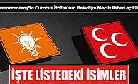 Cumhur İttifakının Belediye Meclis üye listeleri belli oldu