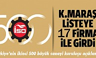 Türkiye'nin ikinci 500 büyük sanayi kuruluşu açıklandı!